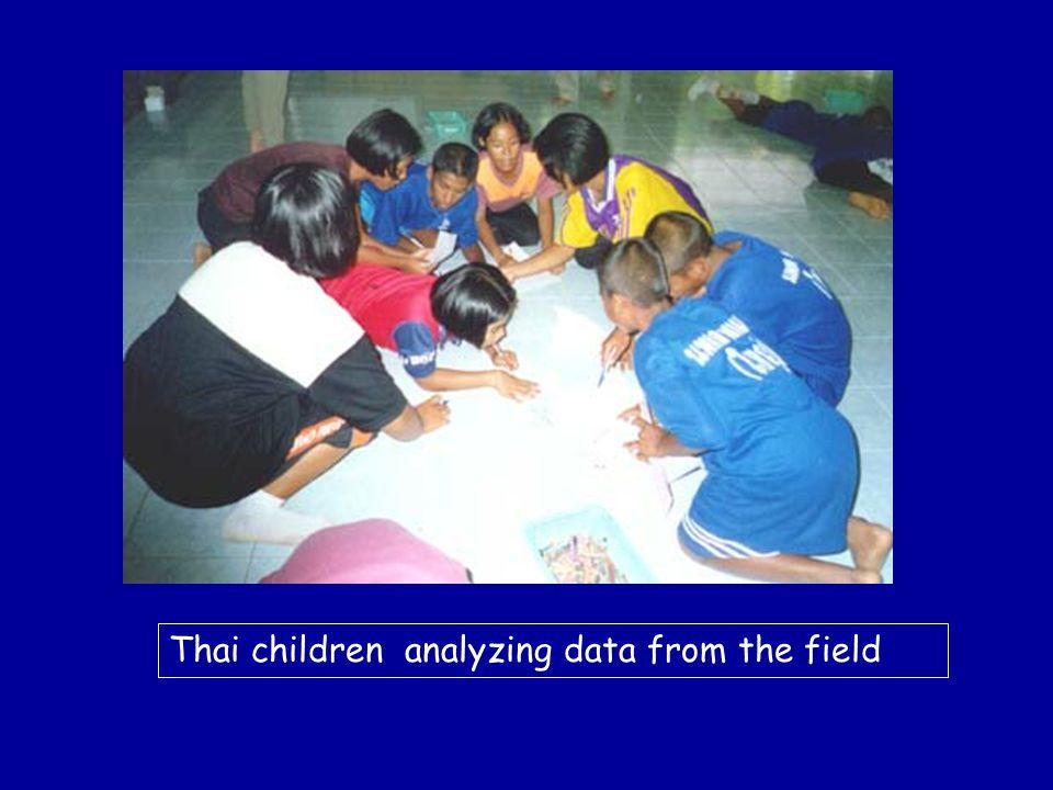 Thai children analyzing data from the field