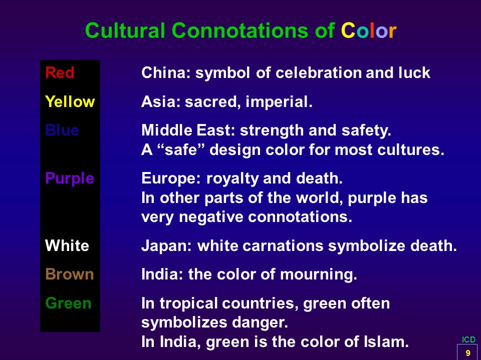 "ICD Cultural Connotations of Color RedChina: symbol of celebration and luck YellowAsia: sacred, imperial. BlueMiddle East: strength and safety. A ""saf"