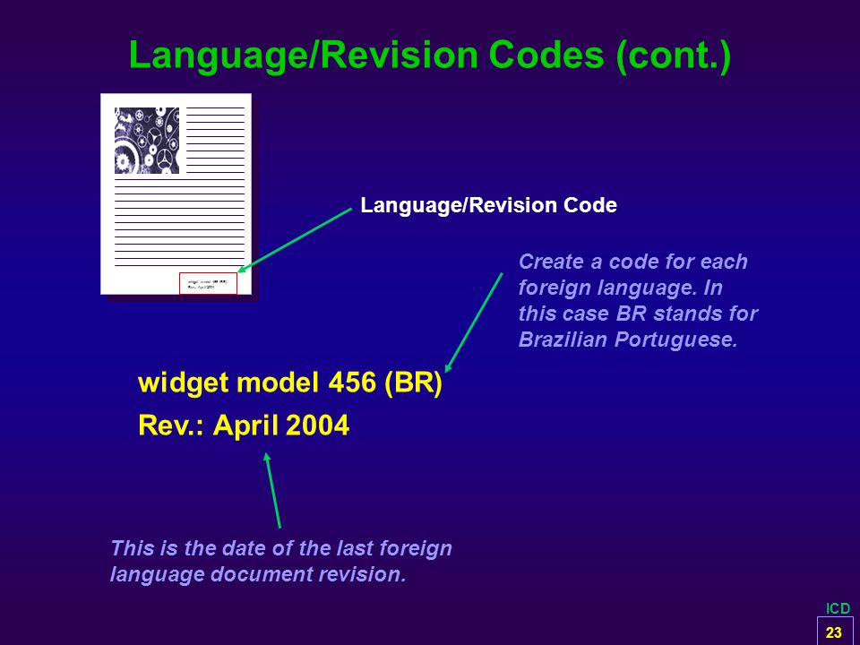 ICD Create a code for each foreign language. In this case BR stands for Brazilian Portuguese. This is the date of the last foreign language document r