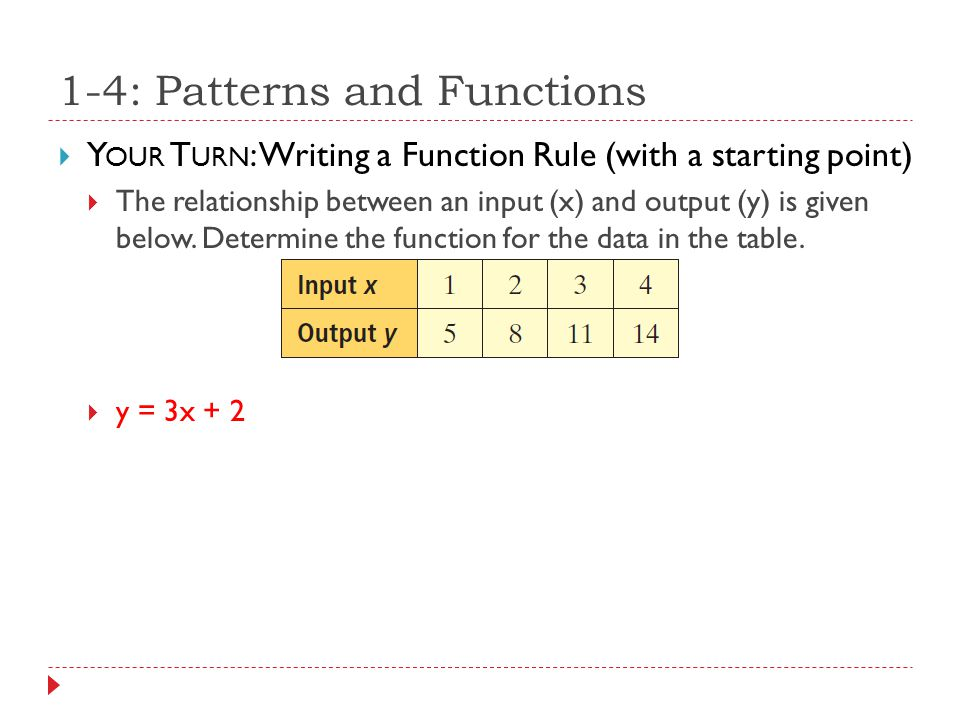 1-4: Patterns and Functions YY OUR T URN : Writing a Function Rule (with a starting point) TThe relationship between an input (x) and output (y) is given below.