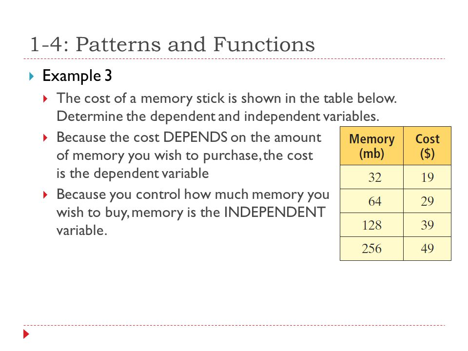 1-4: Patterns and Functions  Example 3  The cost of a memory stick is shown in the table below.