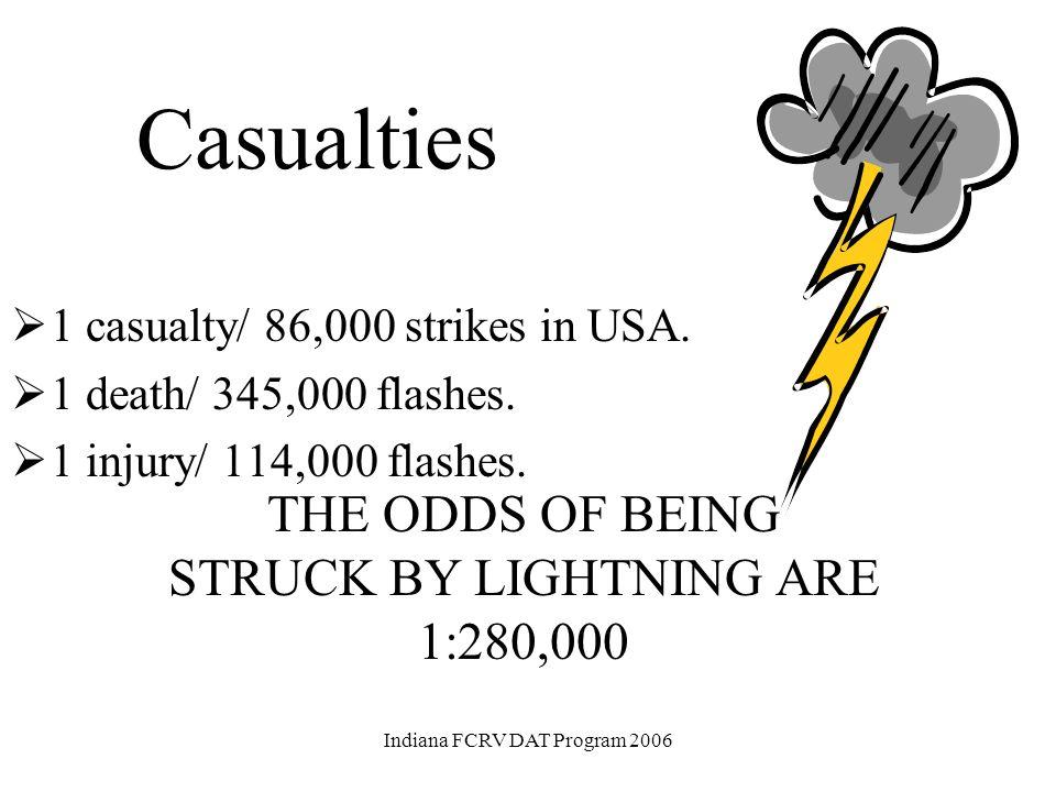 One stroke of lightning can light a 100 watt bulb for 3 months! Indiana FCRV DAT Program 2006