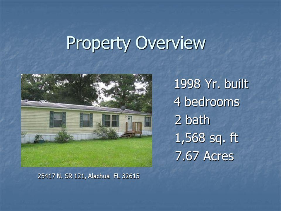 Property Overview 1998 Yr. built 4 bedrooms 4 bedrooms 2 bath 2 bath 1,568 sq.