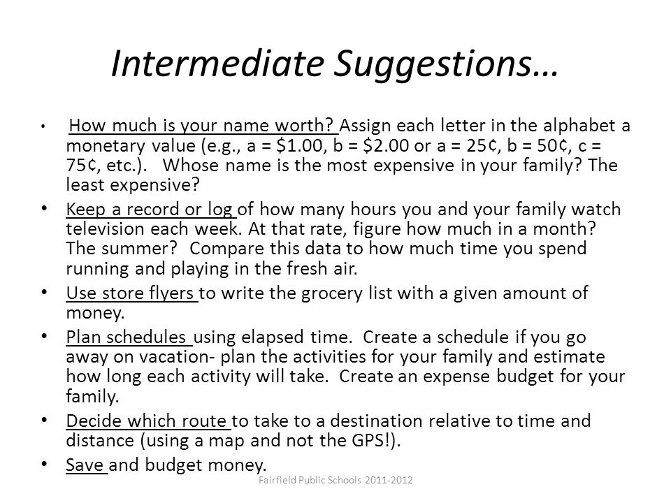 Intermediate Suggestions… How much is your name worth.