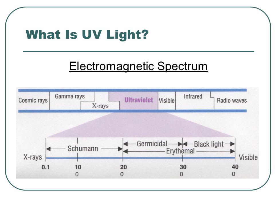 What Is UV Light Electromagnetic Spectrum