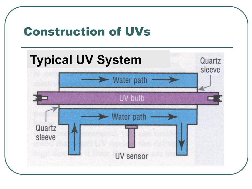 Construction of UVs Typical UV System