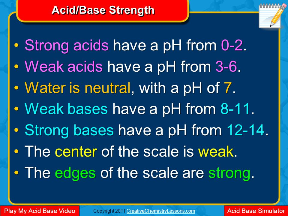 Copyright 2011 CreativeChemistryLessons.comCreativeChemistryLessons.com Acid/Base Strength Strong acids have a pH from 0-2.Strong acids have a pH from 0-2.