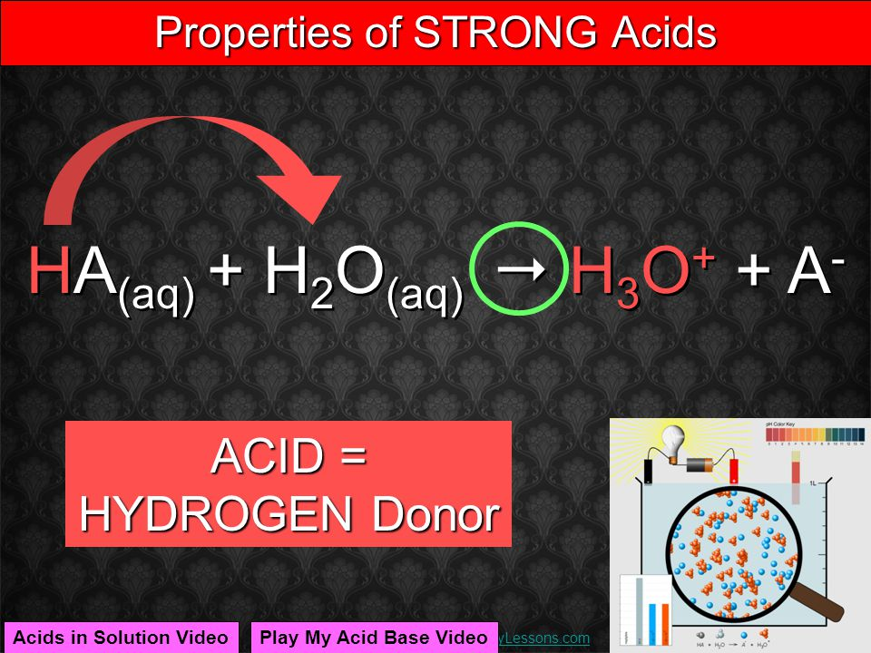 Copyright 2011 CreativeChemistryLessons.comCreativeChemistryLessons.com Properties of STRONG Acids HA (aq) + H 2 O (aq)  H 3 O + + A - ACID = HYDROGEN Donor Acids in Solution VideoPlay My Acid Base Video