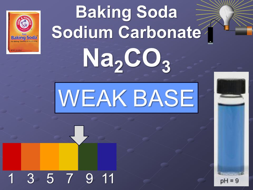 1 3 5 7 9 11 Baking Soda Sodium Carbonate Na 2 CO 3 WEAK BASE