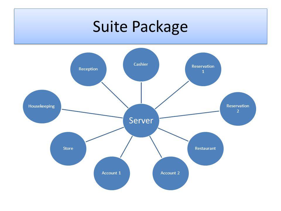 Suite Package Server Cashier Reservation 1 Reservation 2 RestaurantAccount 2Account 1StoreHousekeepingReception