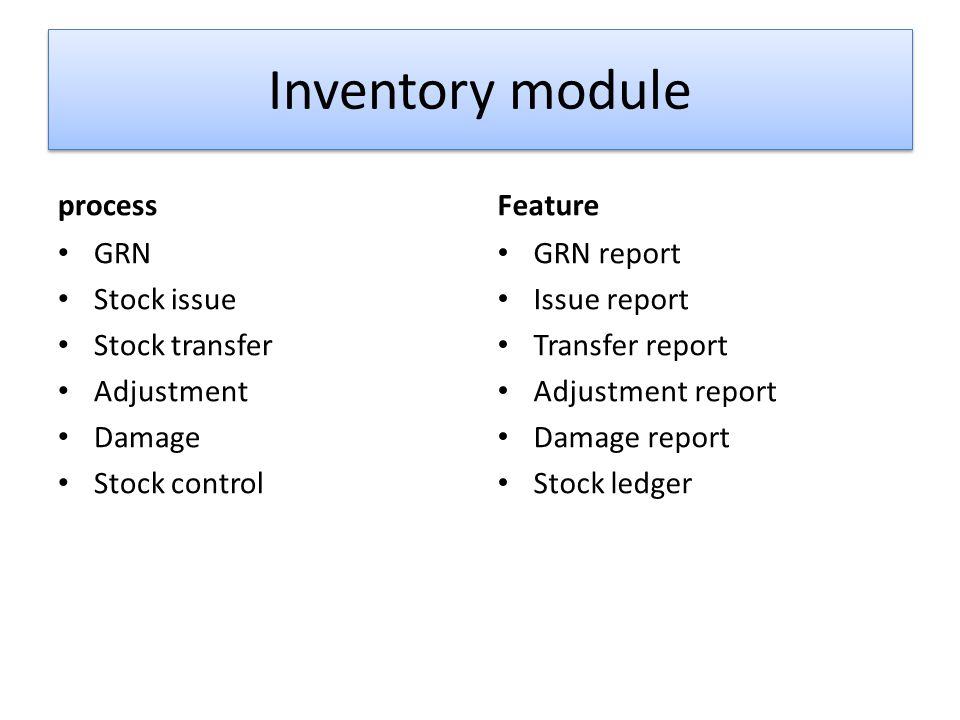 Inventory module process GRN Stock issue Stock transfer Adjustment Damage Stock control Feature GRN report Issue report Transfer report Adjustment rep
