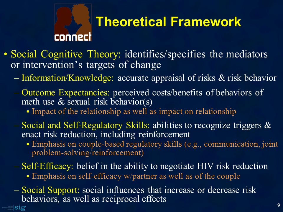 Theoretical Framework 9 Social Cognitive Theory: identifies/specifies the mediators or intervention's targets of change –Information/Knowledge: accurate appraisal of risks & risk behavior –Outcome Expectancies: perceived costs/benefits of behaviors of meth use & sexual risk behavior(s)  Impact of the relationship as well as impact on relationship –Social and Self-Regulatory Skills: abilities to recognize triggers & enact risk reduction, including reinforcement  Emphasis on couple-based regulatory skills (e.g., communication, joint problem-solving/reinforcement) –Self-Efficacy: belief in the ability to negotiate HIV risk reduction  Emphasis on self-efficacy w/partner as well as of the couple –Social Support: social influences that increase or decrease risk behaviors, as well as reciprocal effects