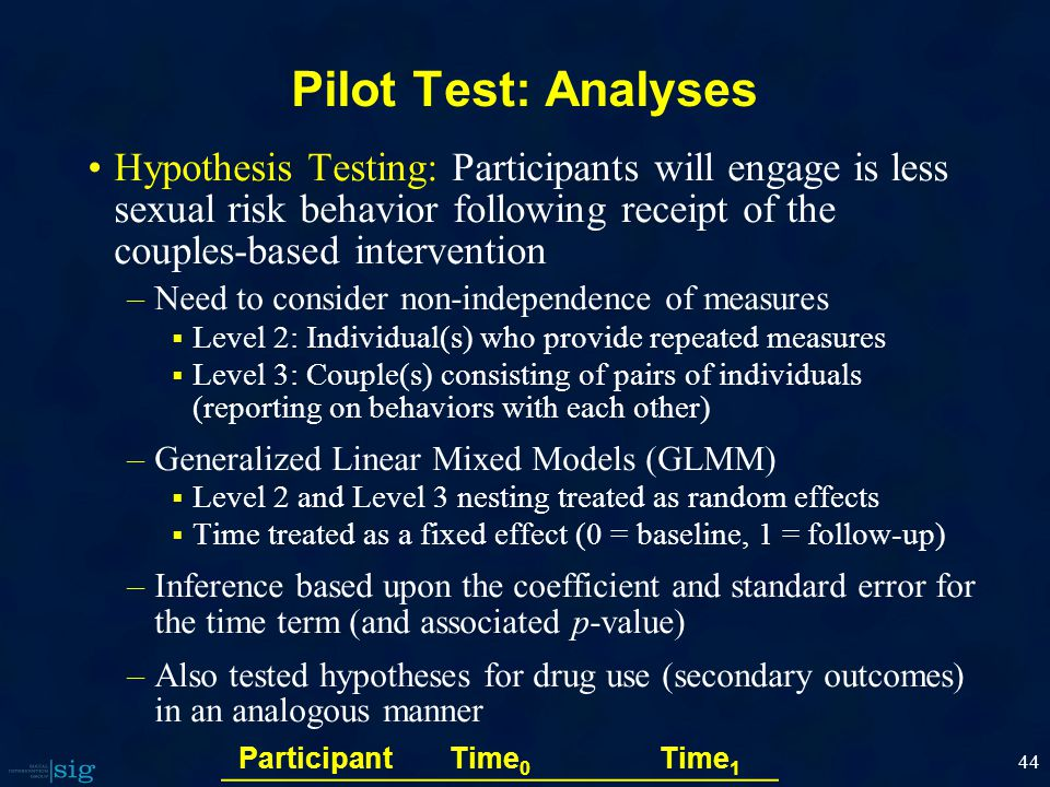 Pilot Test: Analyses Hypothesis Testing: Participants will engage is less sexual risk behavior following receipt of the couples-based intervention –Need to consider non-independence of measures  Level 2: Individual(s) who provide repeated measures  Level 3: Couple(s) consisting of pairs of individuals (reporting on behaviors with each other) –Generalized Linear Mixed Models (GLMM)  Level 2 and Level 3 nesting treated as random effects  Time treated as a fixed effect (0 = baseline, 1 = follow-up) –Inference based upon the coefficient and standard error for the time term (and associated p-value) –Also tested hypotheses for drug use (secondary outcomes) in an analogous manner 44 ParticipantTime 0 Time 1  X0X0 X1X1  X0X0 X1X1    
