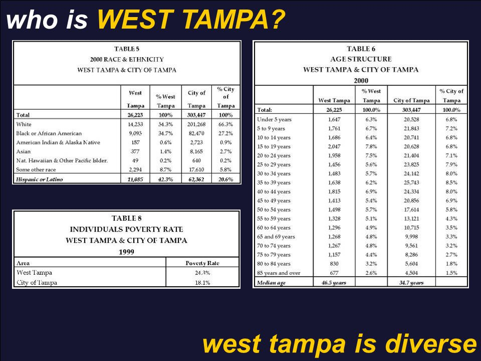 west tampa is diverse