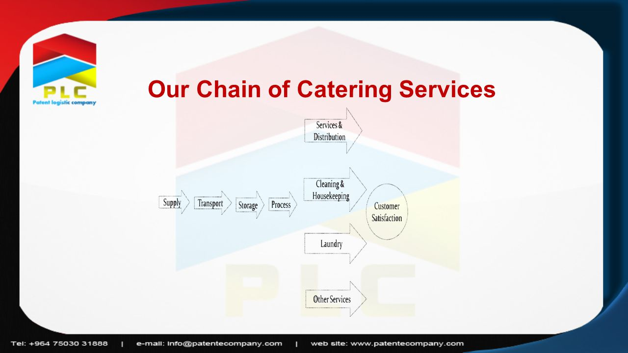 Our Chain of Catering Services