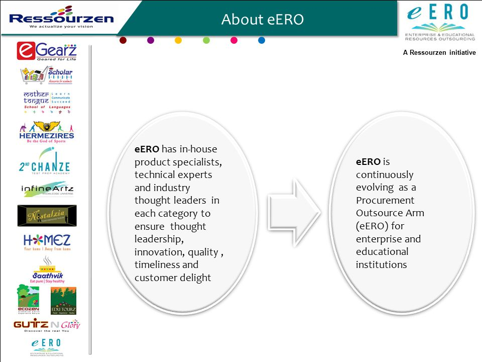 A Ressourzen initiative About eERO eERO has in-house product specialists, technical experts and industry thought leaders in each category to ensure thought leadership, innovation, quality, timeliness and customer delight eERO is continuously evolving as a Procurement Outsource Arm (eERO) for enterprise and educational institutions