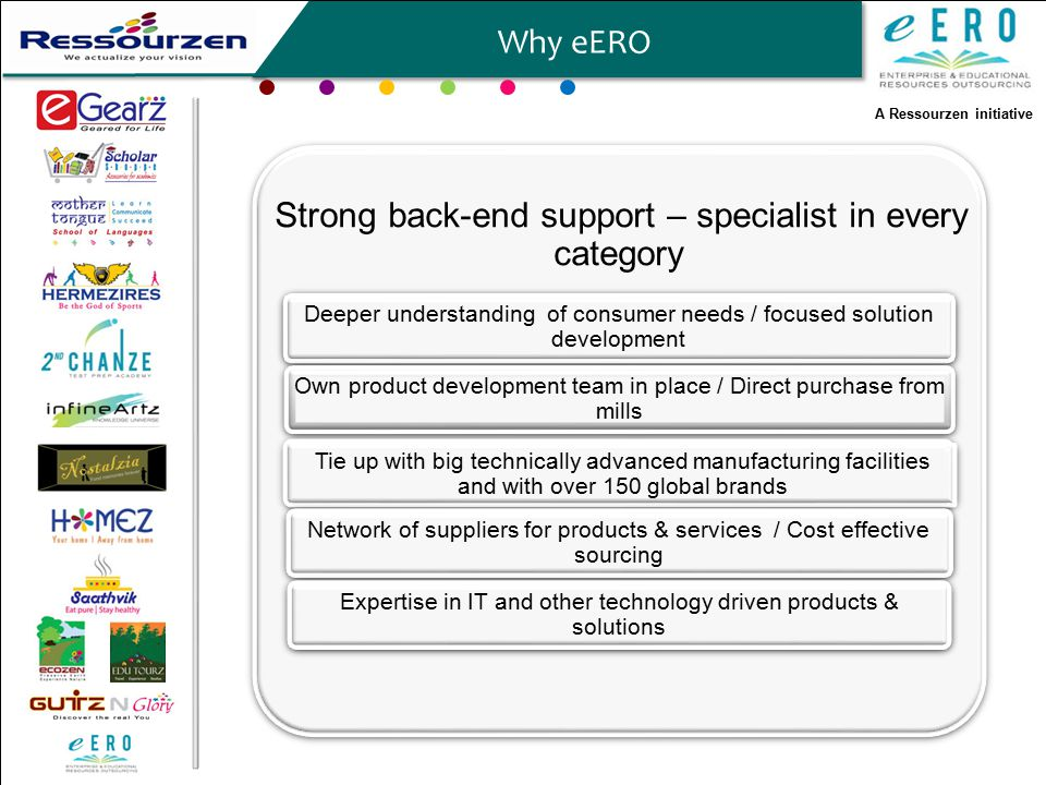 A Ressourzen initiative Why eERO Strong back-end support – specialist in every category Deeper understanding of consumer needs / focused solution development Own product development team in place / Direct purchase from mills Tie up with big technically advanced manufacturing facilities and with over 150 global brands Network of suppliers for products & services / Cost effective sourcing Expertise in IT and other technology driven products & solutions