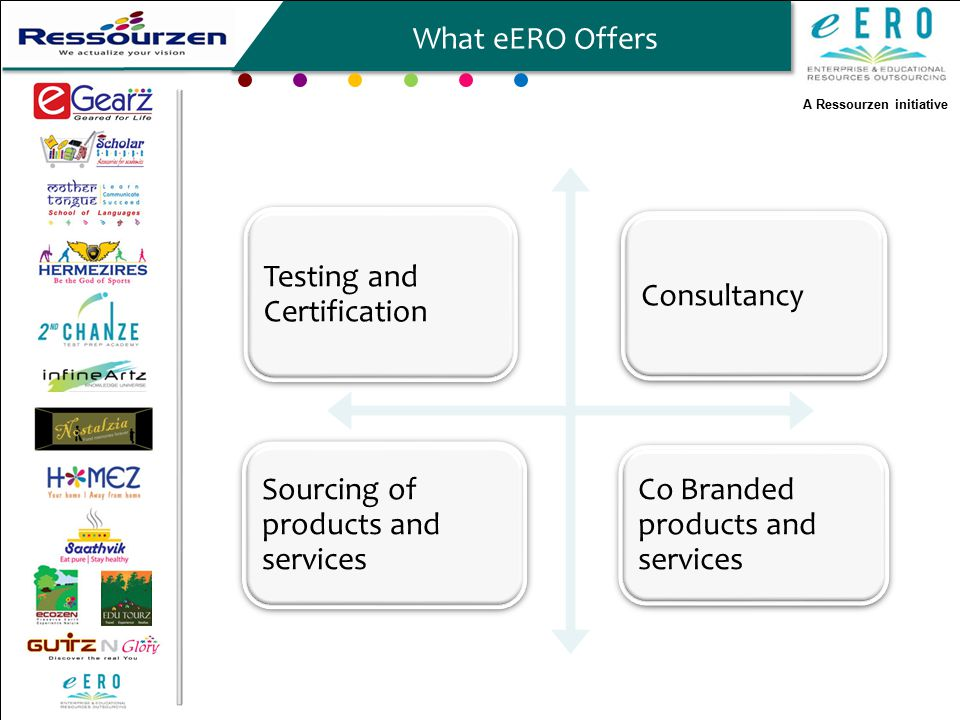A Ressourzen initiative What eERO Offers Testing and Certification Consultancy Sourcing of products and services Co Branded products and services