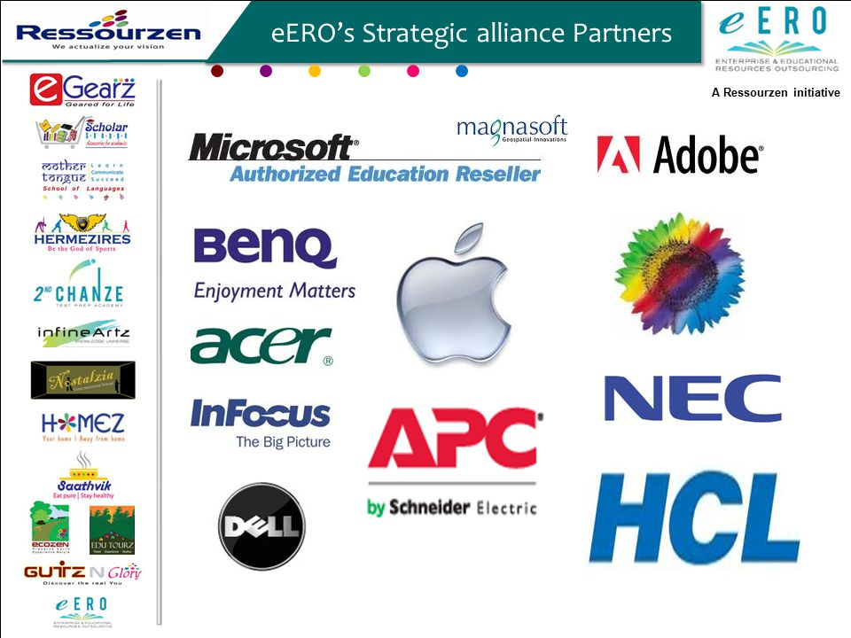 A Ressourzen initiative eERO's Strategic alliance Partners