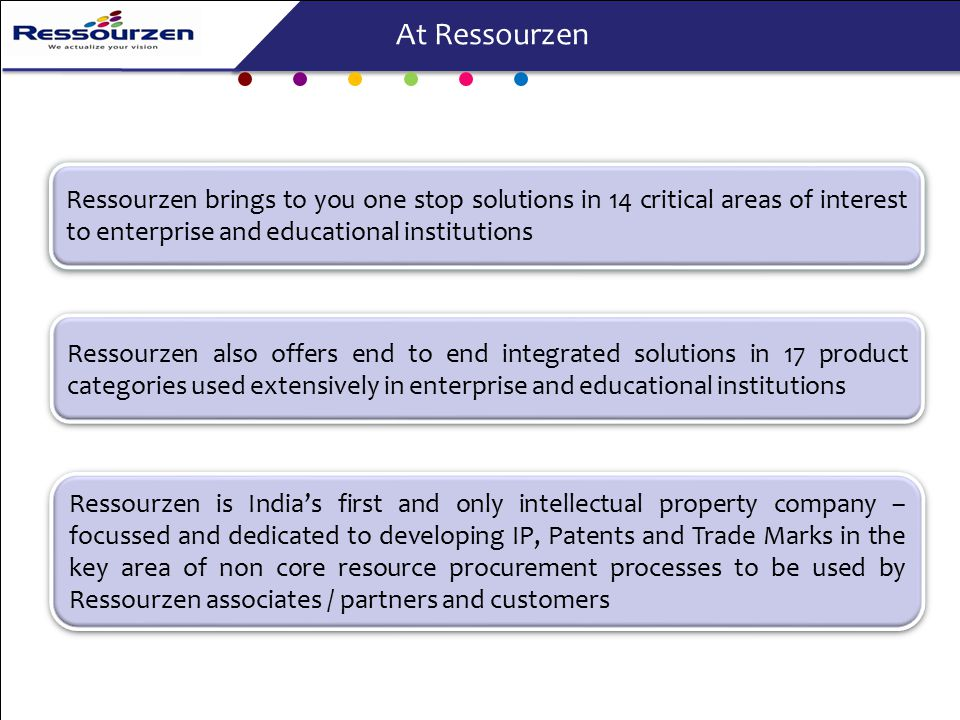 Ressourzen brings to you one stop solutions in 14 critical areas of interest to enterprise and educational institutions Ressourzen also offers end to end integrated solutions in 17 product categories used extensively in enterprise and educational institutions Ressourzen is India's first and only intellectual property company – focussed and dedicated to developing IP, Patents and Trade Marks in the key area of non core resource procurement processes to be used by Ressourzen associates / partners and customers At Ressourzen