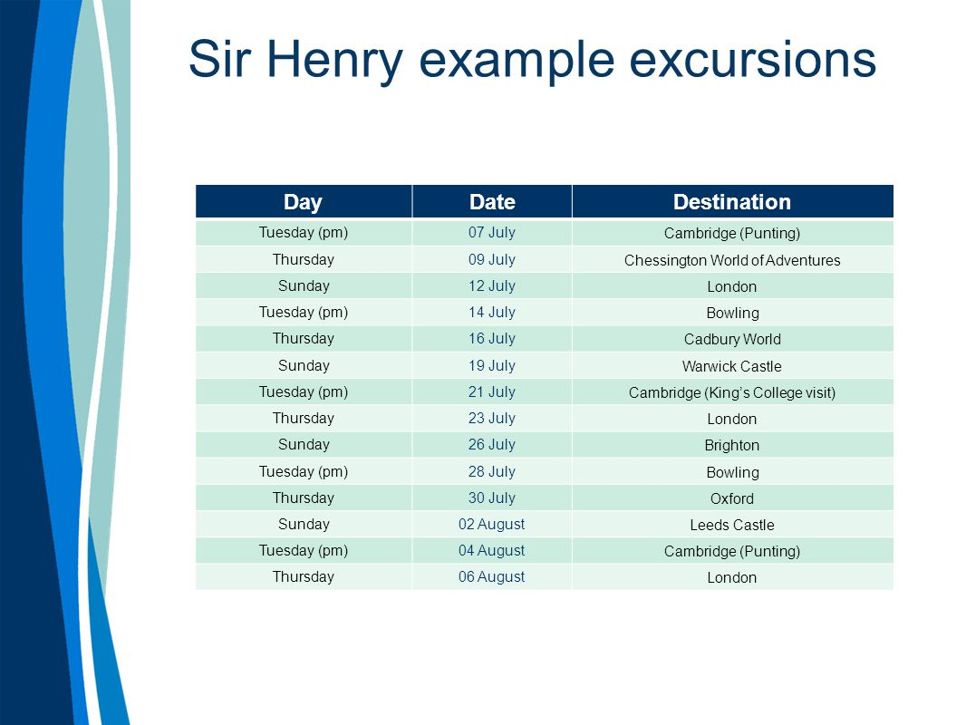 Sir Henry example excursions DayDateDestination Tuesday (pm) 07 July Cambridge (Punting) Thursday 09 July Chessington World of Adventures Sunday 12 July London Tuesday (pm) 14 July Bowling Thursday 16 July Cadbury World Sunday 19 July Warwick Castle Tuesday (pm) 21 July Cambridge (King's College visit) Thursday 23 July London Sunday 26 July Brighton Tuesday (pm) 28 July Bowling Thursday 30 July Oxford Sunday 02 August Leeds Castle Tuesday (pm) 04 August Cambridge (Punting) Thursday 06 August London