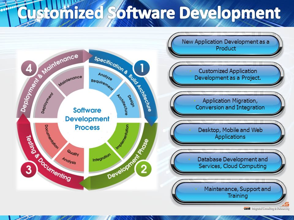 New Application Development as a Product Customized Application Development as a Project.