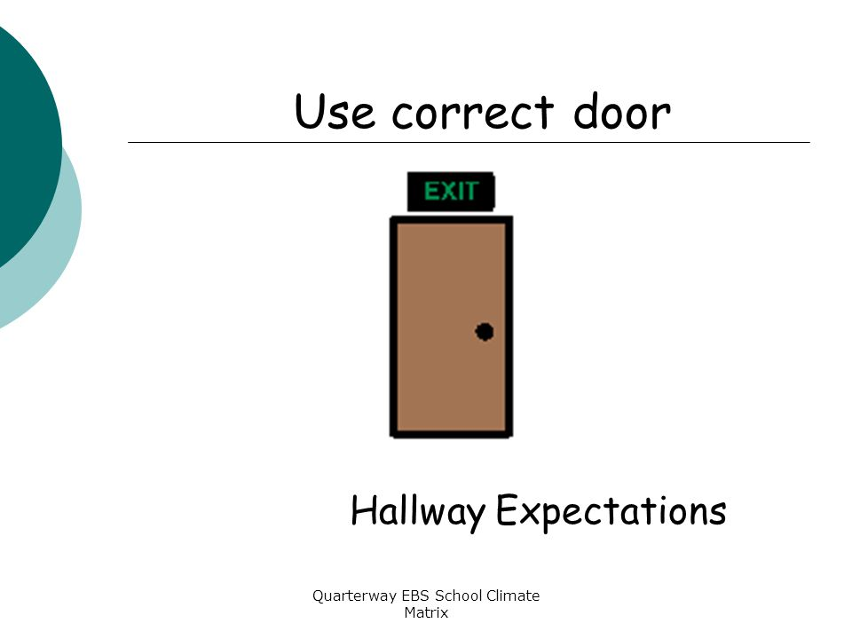 Quarterway EBS School Climate Matrix Use correct door Hallway Expectations