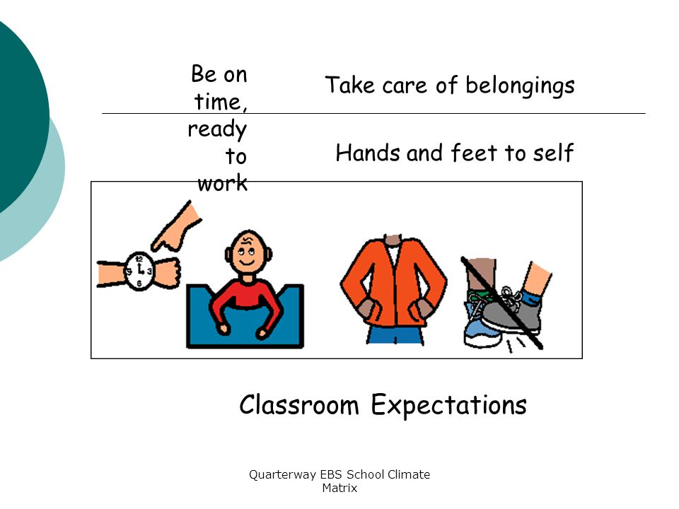Quarterway EBS School Climate Matrix Classroom Expectations Be on time, ready to work Take care of belongings Hands and feet to self