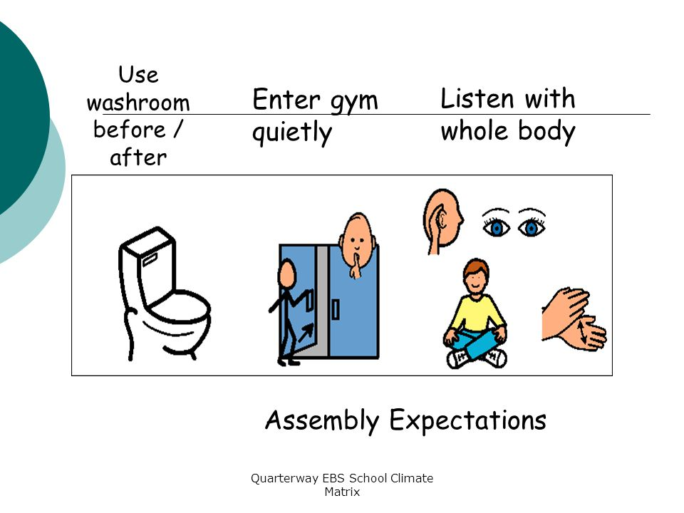 Quarterway EBS School Climate Matrix Assembly Expectations Use washroom before / after Enter gym quietly Listen with whole body