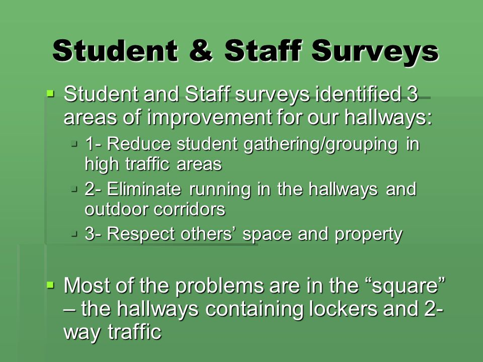 Student & Staff Surveys  Student and Staff surveys identified 3 areas of improvement for our hallways:  1- Reduce student gathering/grouping in high