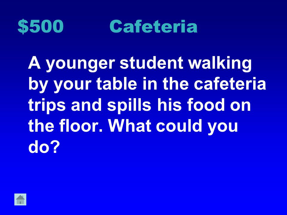 $400 Cafeteria Is sharing food ok in the cafeteria? Why or why not?