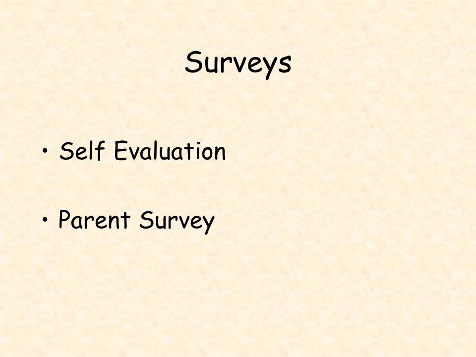 Surveys Self Evaluation Parent Survey