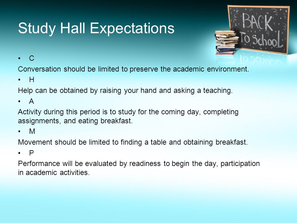 Cafeteria Expectations C Conversation that only the person next to you could hear. H Help can be obtained by asking your peers first, then find a teac
