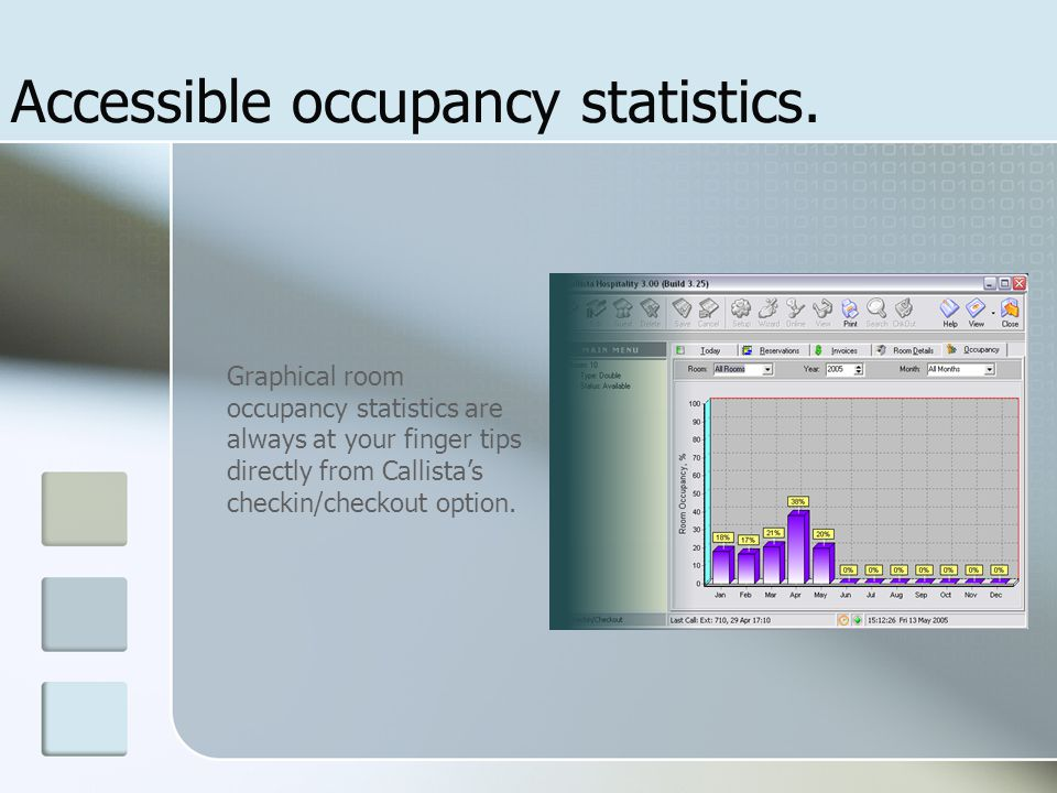 Accessible occupancy statistics. Graphical room occupancy statistics are always at your finger tips directly from Callista's checkin/checkout option.
