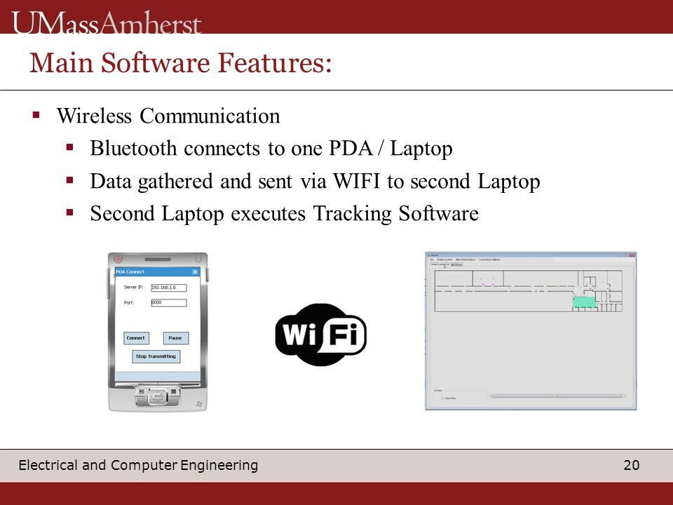 20 Electrical and Computer Engineering Main Software Features:  Wireless Communication  Bluetooth connects to one PDA / Laptop  Data gathered and sent via WIFI to second Laptop  Second Laptop executes Tracking Software