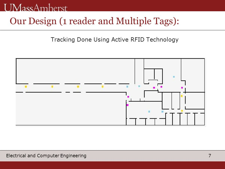 7 Electrical and Computer Engineering Our Design (1 reader and Multiple Tags): Tracking Done Using Active RFID Technology