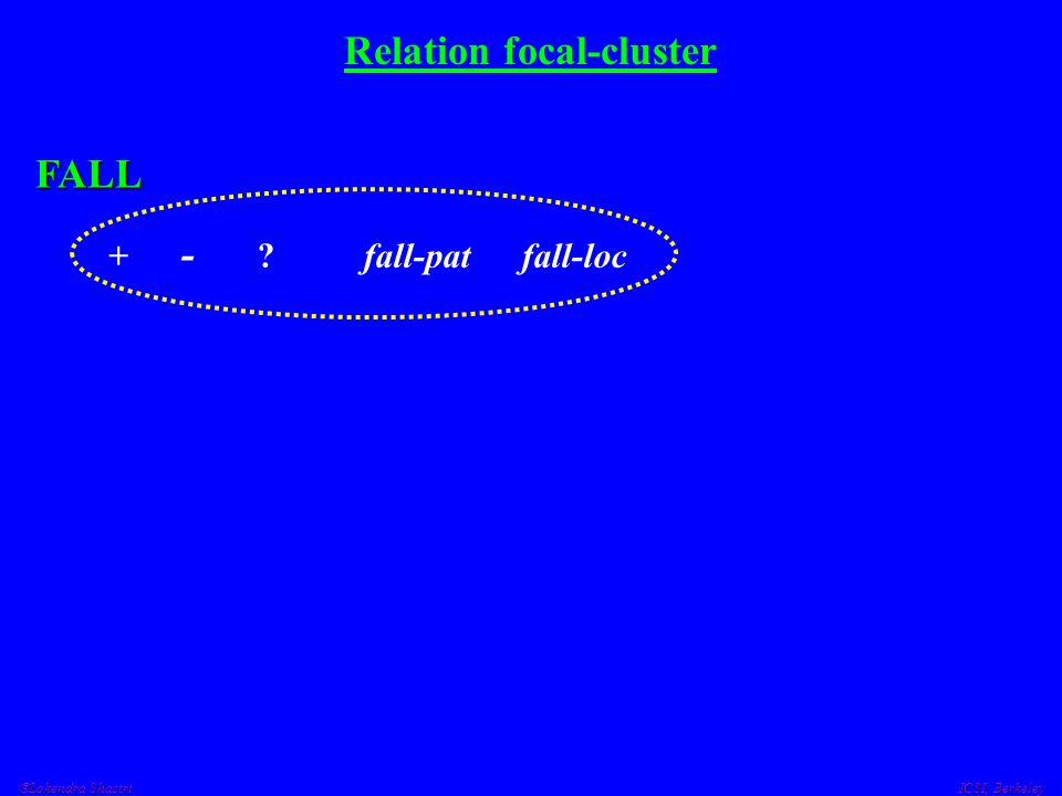  Lokendra Shastri ICSI, Berkeley Relation focal-cluster + - ? fall-pat fall-loc FALL