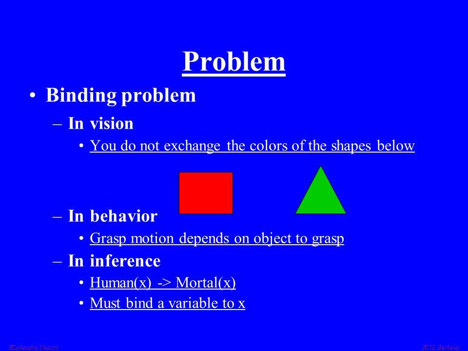  Lokendra Shastri ICSI, Berkeley Questions