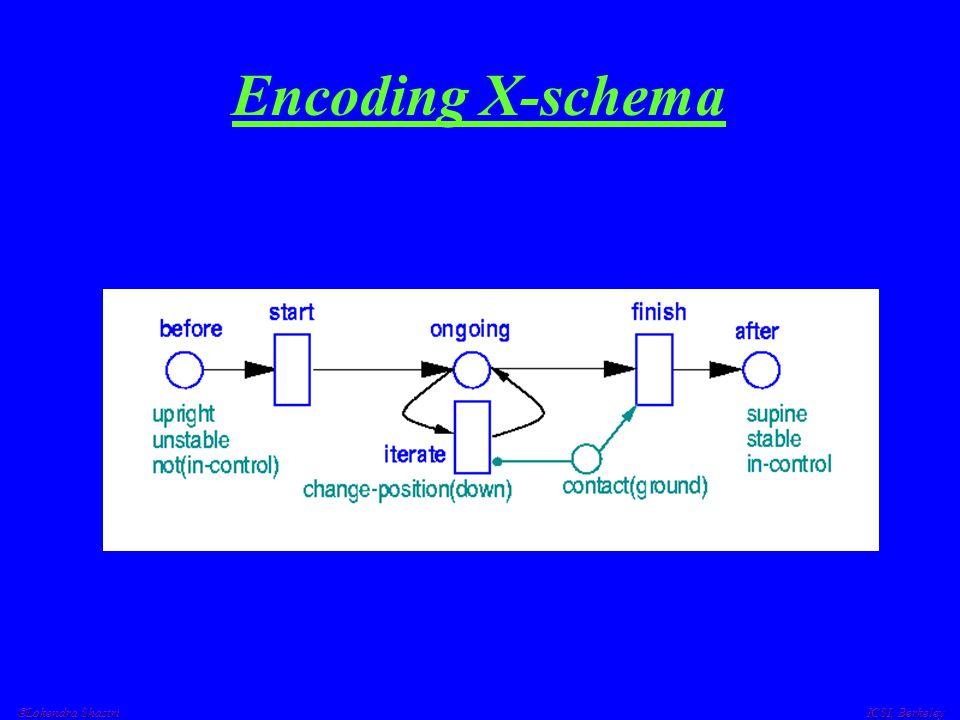 Encoding X-schema