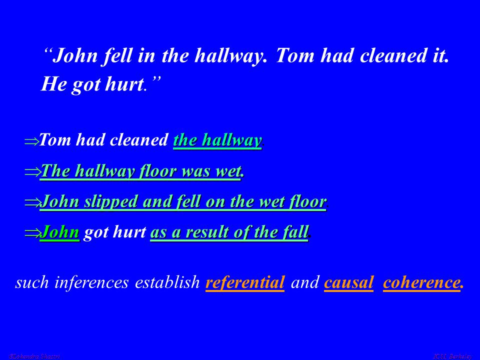 " Lokendra Shastri ICSI, Berkeley ""John fell in the hallway. Tom had cleaned it. He got hurt."" the hallway  Tom had cleaned the hallway. The hallway"