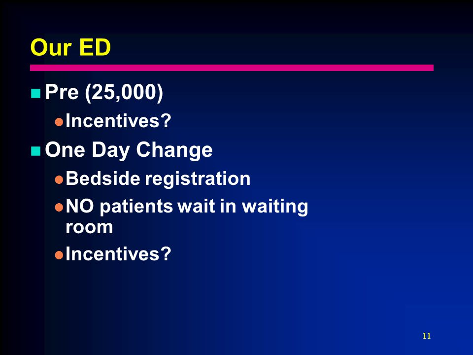 11 Our ED Pre (25,000) Incentives.