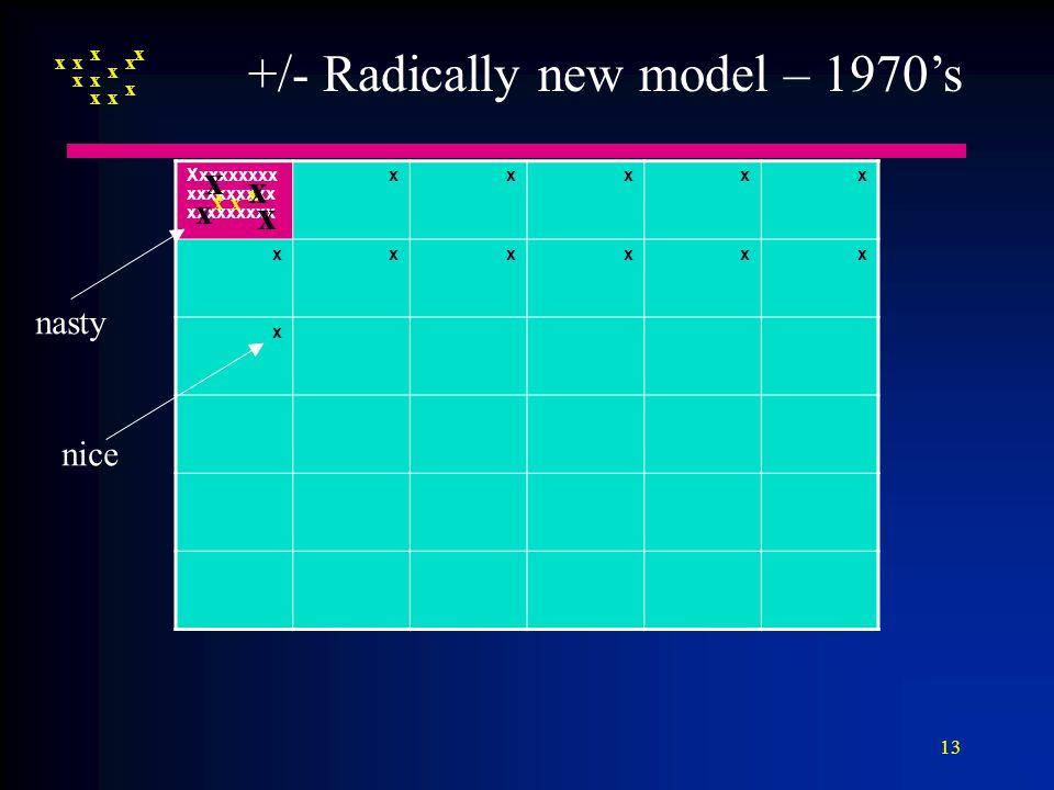 13 Xxxxxxxxx xxxxxxxxx xxxxxxxxx xxxxx xxxxxx x x x x x x x x x x x x x x x xx x x x +/- Radically new model – 1970's nice nasty