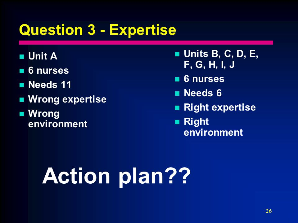 26 Question 3 - Expertise Unit A 6 nurses Needs 11 Wrong expertise Wrong environment Units B, C, D, E, F, G, H, I, J 6 nurses Needs 6 Right expertise Right environment Action plan