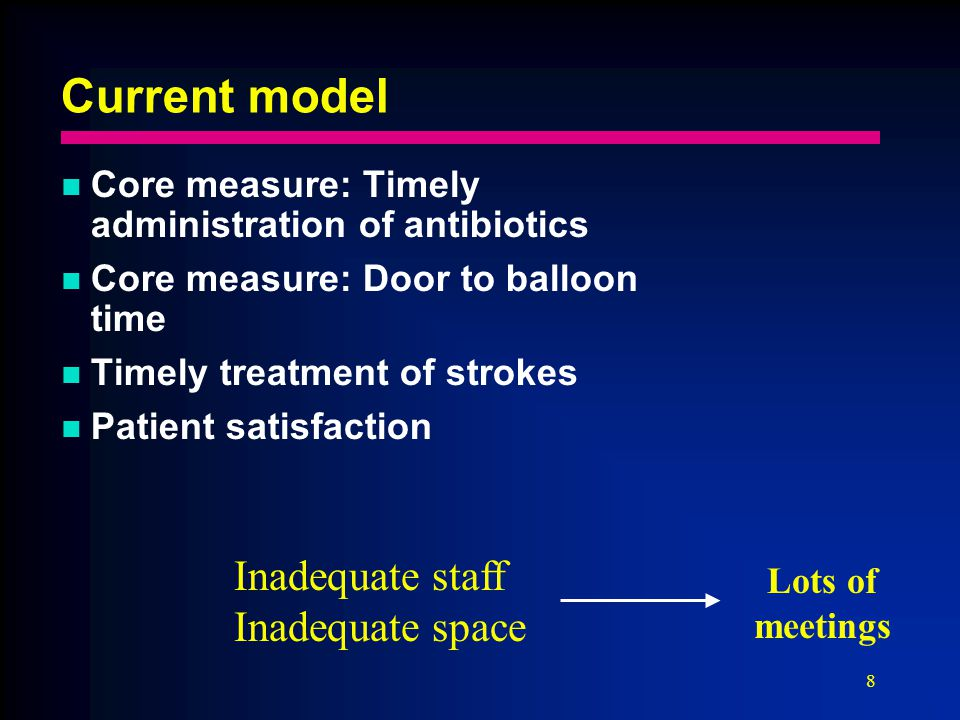 8 Current model Core measure: Timely administration of antibiotics Core measure: Door to balloon time Timely treatment of strokes Patient satisfaction Inadequate staff Inadequate space Lots of meetings