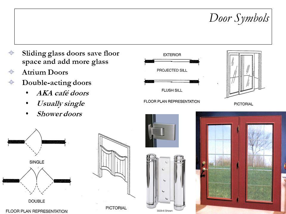 Door Symbols  Sliding glass doors save floor space and add more glass  Atrium Doors  Double-acting doors AKA café doors Usually single Shower doors