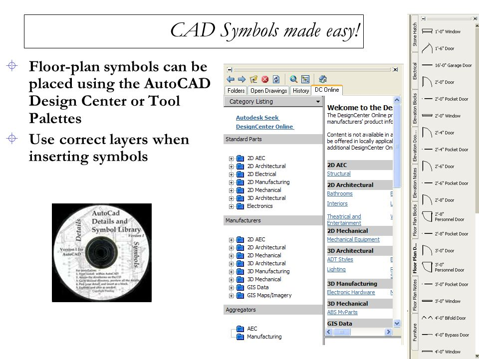 CAD Symbols made easy!  Floor-plan symbols can be placed using the AutoCAD Design Center or Tool Palettes  Use correct layers when inserting symbols