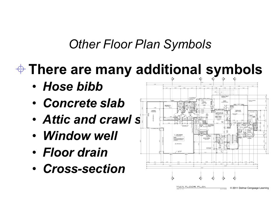 Other Floor Plan Symbols  There are many additional symbols Hose bibb Concrete slab Attic and crawl space Window well Floor drain Cross-section