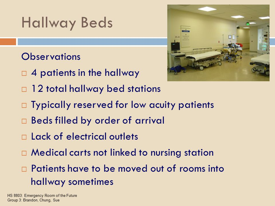 Hallway Beds Issues  Patient privacy  Patient liaison receives higher complaints from hallway beds in front of nursing station  Patients must be moved for sensitive screening  Nurse privacy  Noise level in the hallway  Family crowds hallway – nowhere to sit HS 8803: Emergency Room of the Future Group 3: Brandon, Chung, Sue