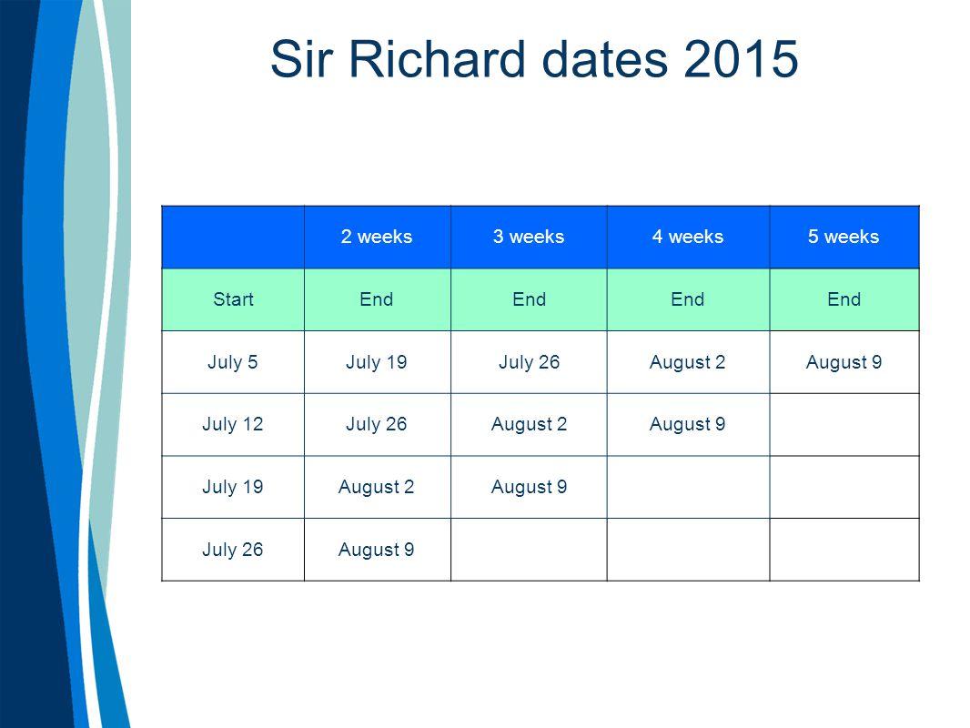 Sir Richard dates 2015 2 weeks3 weeks4 weeks5 weeks StartEnd July 5July 19July 26August 2August 9 July 12July 26August 2August 9 July 19August 2August