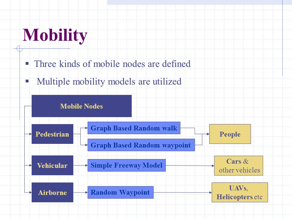 Mobility  Three kinds of mobile nodes are defined  Multiple mobility models are utilized Mobile Nodes Pedestrian Vehicular Airborne Graph Based Random walk Graph Based Random waypoint Simple Freeway Model Random Waypoint People Cars & other vehicles UAVs, Helicopters etc